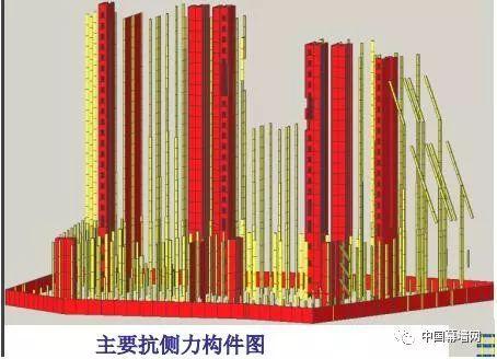 10个经典案例带你一起分析高层结构设计难点_29