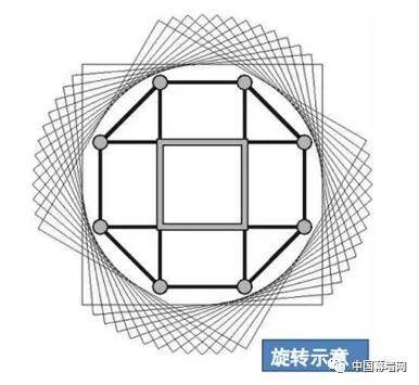 10个经典案例带你一起分析高层结构设计难点_32