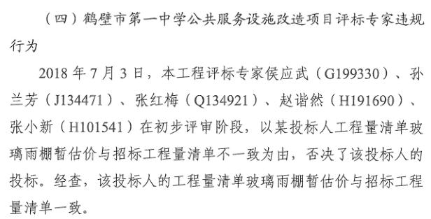因违规评标,36名评标专家被暂停评标资格!_6