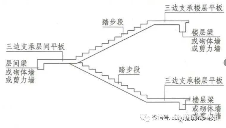 楼梯、基础各构件结构钢筋配筋(图解)_6