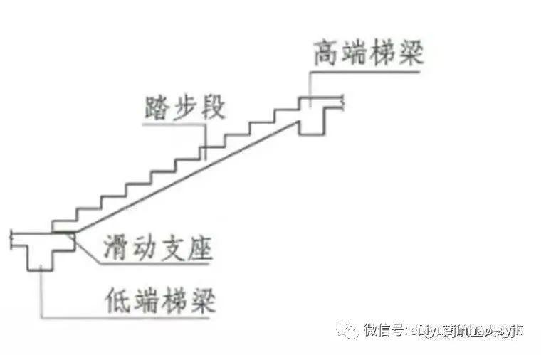 楼梯、基础各构件结构钢筋配筋(图解)_8