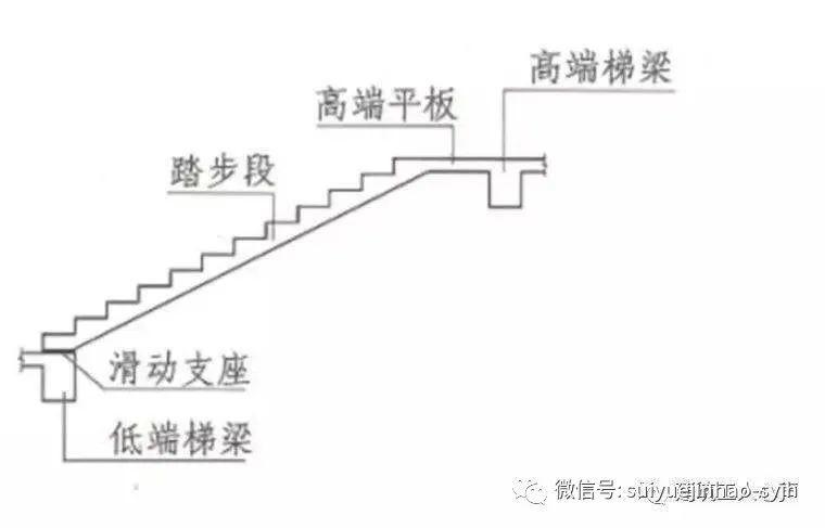 楼梯、基础各构件结构钢筋配筋(图解)_10