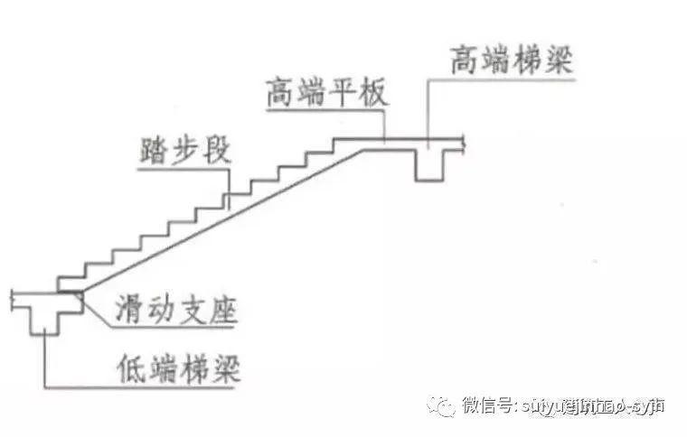 楼梯、基础各构件结构钢筋配筋(图解)_11