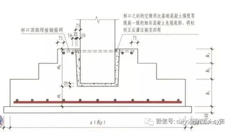 楼梯、基础各构件结构钢筋配筋(图解)_15