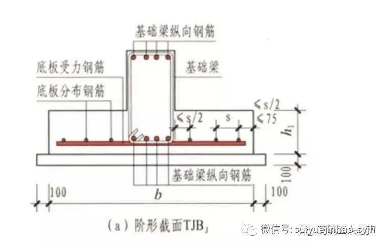 楼梯、基础各构件结构钢筋配筋(图解)_19