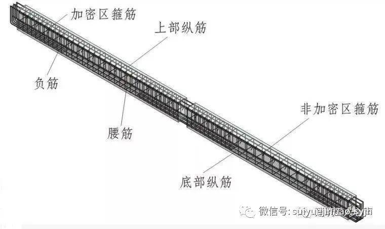 楼梯、基础各构件结构钢筋配筋(图解)_17