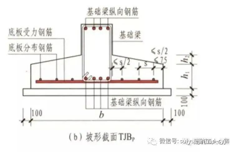 楼梯、基础各构件结构钢筋配筋(图解)_18