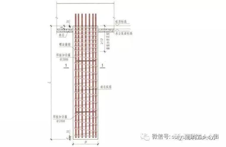 楼梯、基础各构件结构钢筋配筋(图解)_26