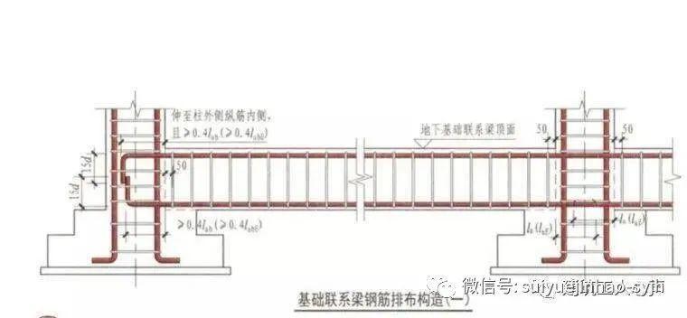 楼梯、基础各构件结构钢筋配筋(图解)_31