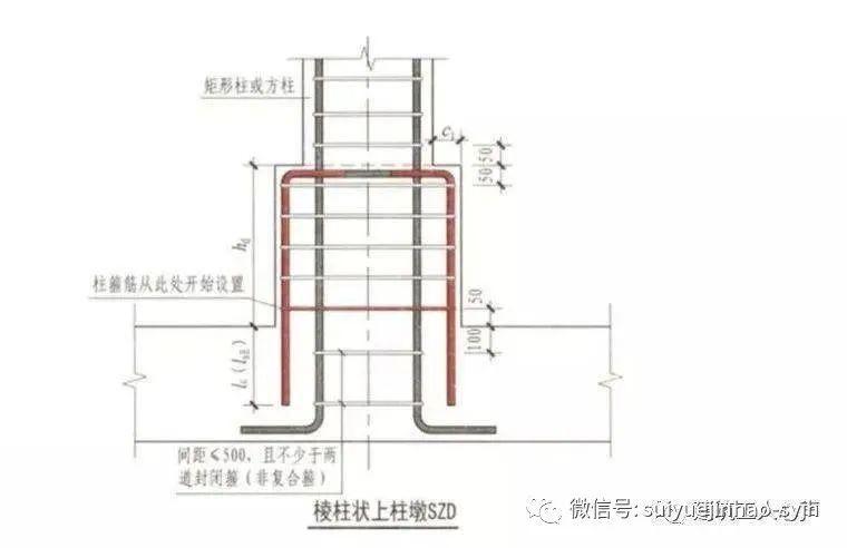 楼梯、基础各构件结构钢筋配筋(图解)_33