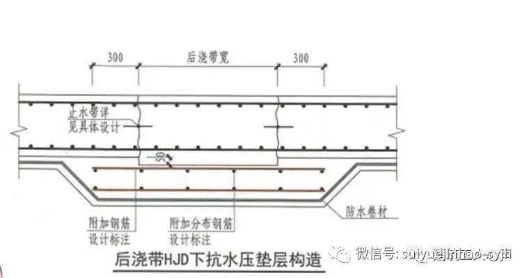 楼梯、基础各构件结构钢筋配筋(图解)_32