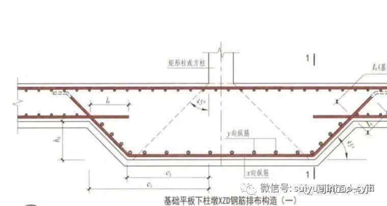 楼梯、基础各构件结构钢筋配筋(图解)_34