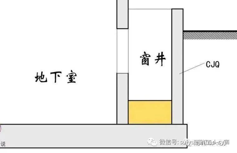 楼梯、基础各构件结构钢筋配筋(图解)_36