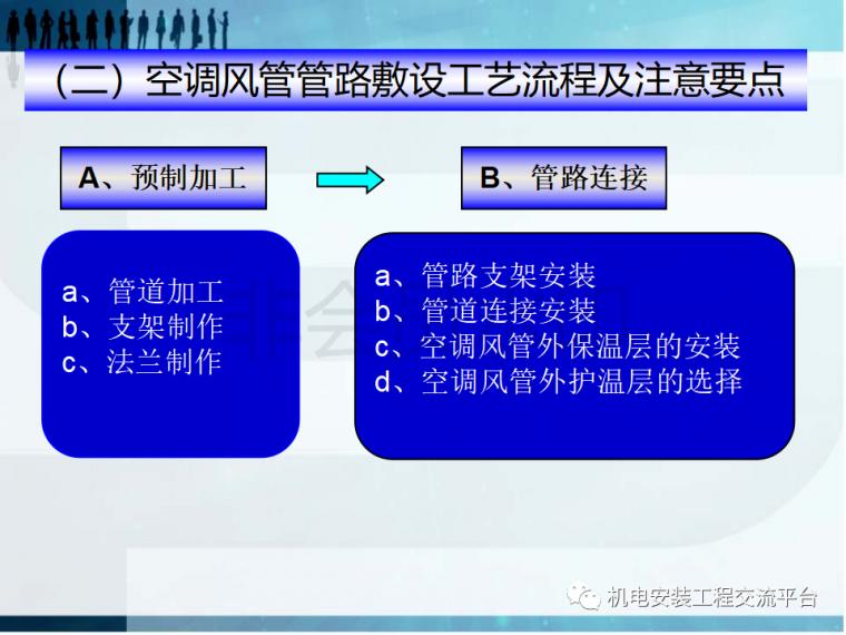 暖通施工工艺及管理规范_12