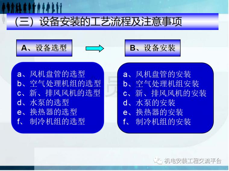 暖通施工工艺及管理规范_21