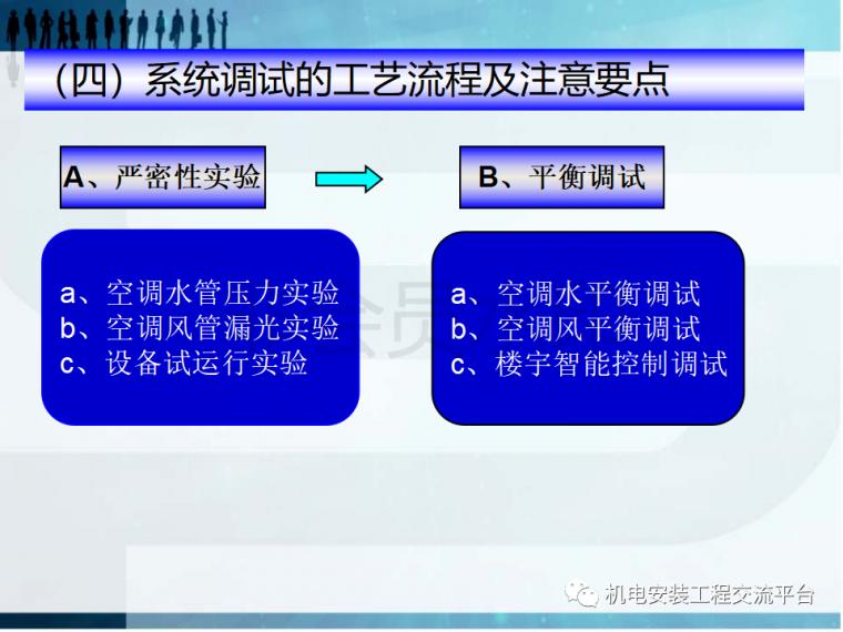 暖通施工工艺及管理规范_35