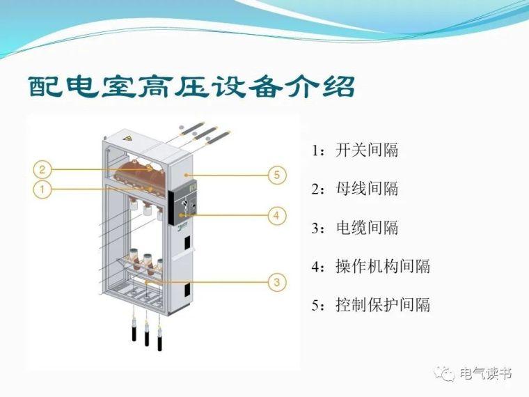 10kV配电设备详解(超经典)_11