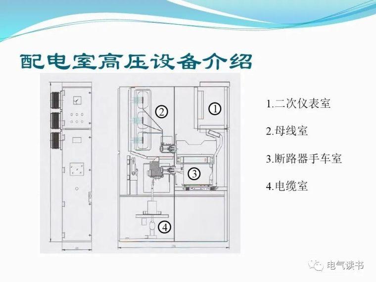 10kV配电设备详解(超经典)_15