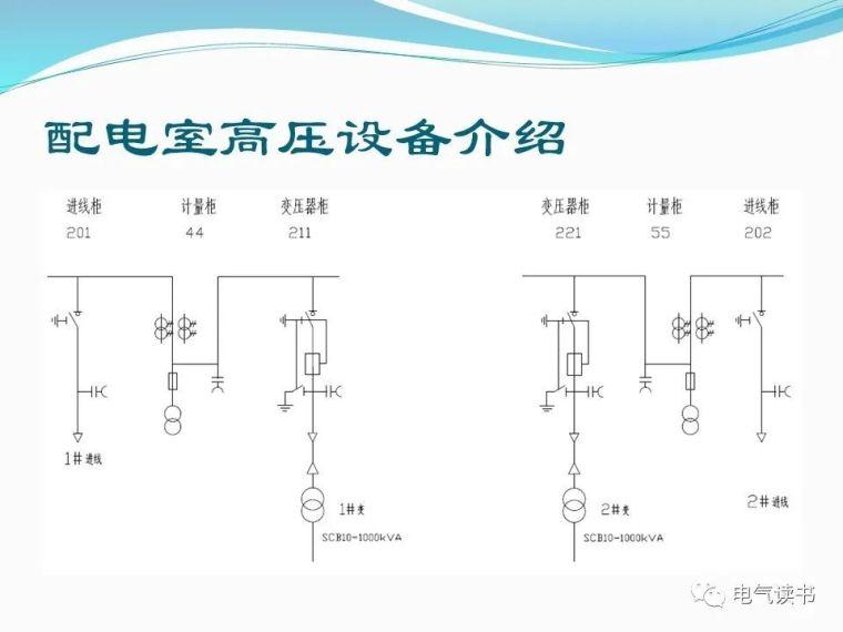 10kV配电设备详解(超经典)_13