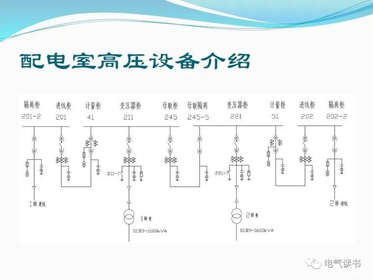 10kV配电设备详解(超经典)_17