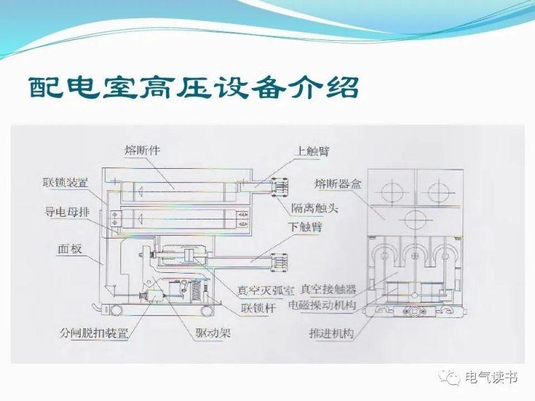 10kV配电设备详解(超经典)_22