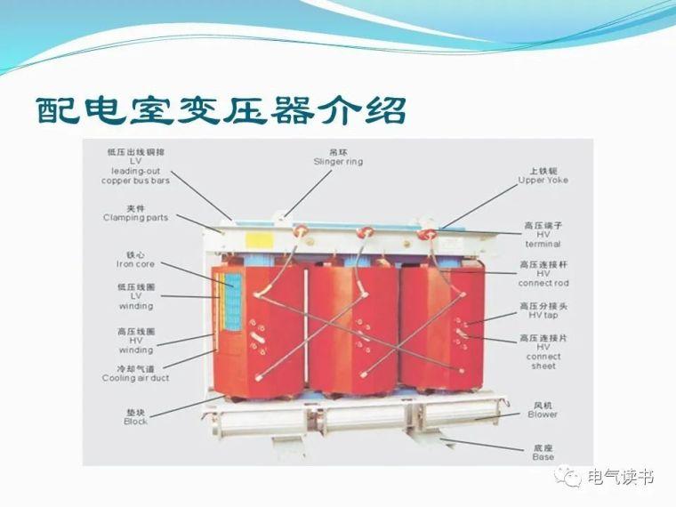 10kV配电设备详解(超经典)_38