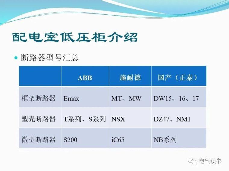 10kV配电设备详解(超经典)_59