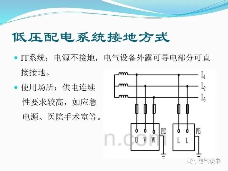 10kV配电设备详解(超经典)_85