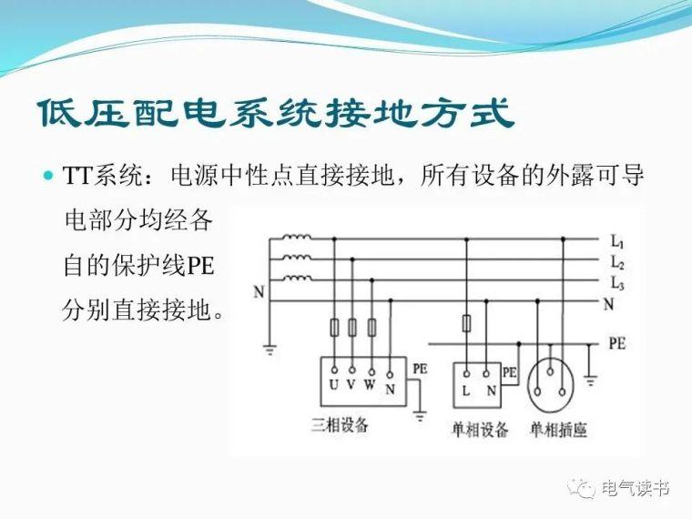 10kV配电设备详解(超经典)_86