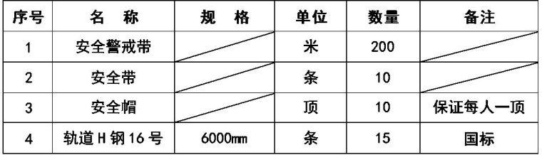 空调设备吊装方案[文字版]_14