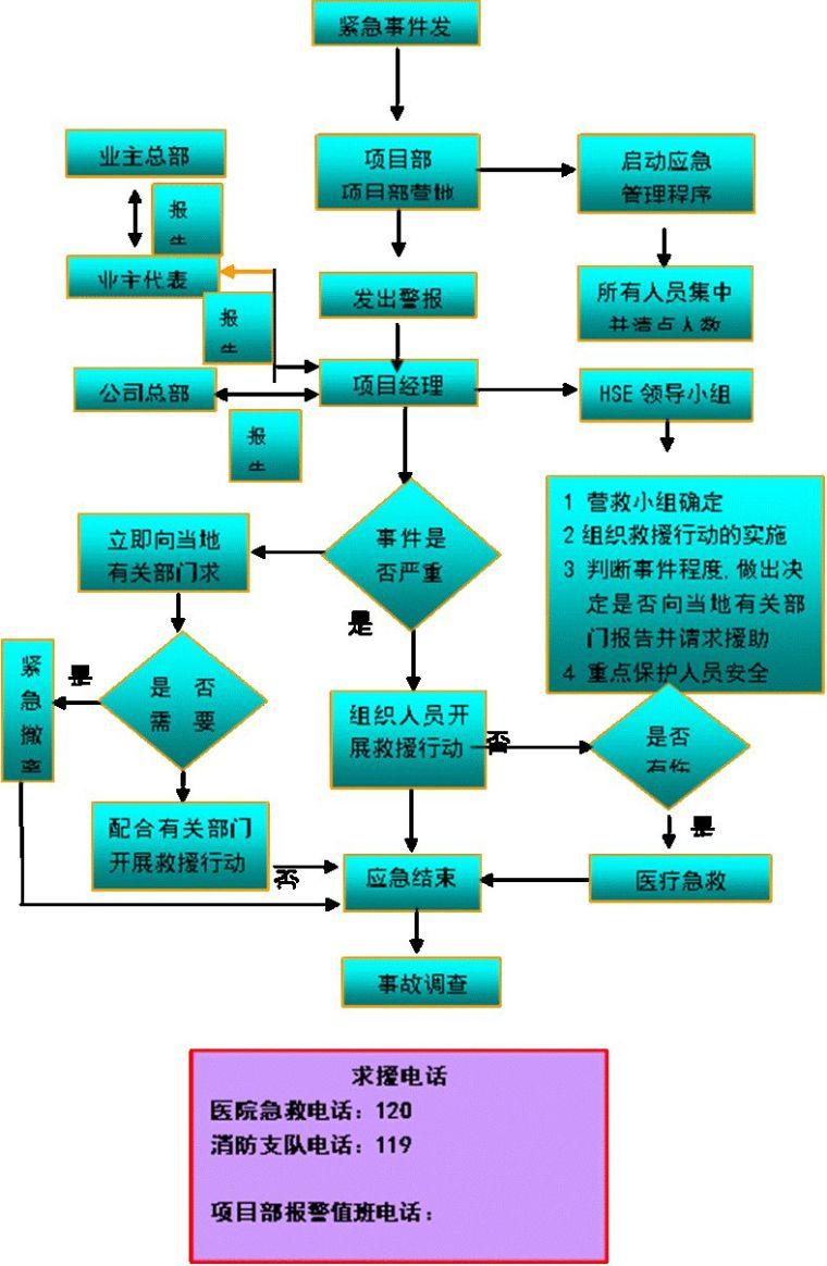 空调设备吊装方案[文字版]_16