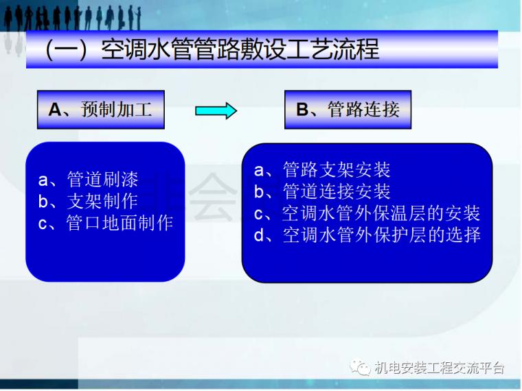暖通施工工艺及管理规范_3