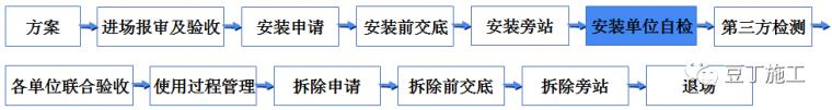 学习!吊篮施工安全技术管理交流及动画演示_22