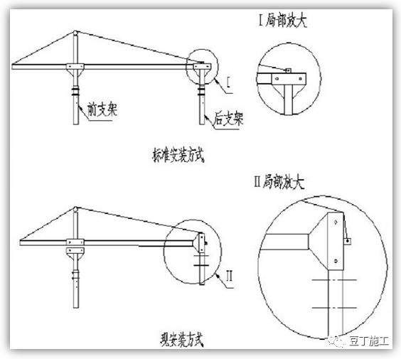 学习!吊篮施工安全技术管理交流及动画演示_61