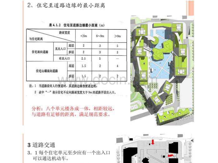 住宅建筑设计规范分析2