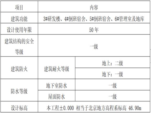 文化室施工组织设计方案资料下载-建筑结构工程装饰装修施工组织设计方案
