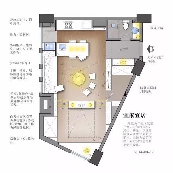 干货:入户门厅设计手法与套路_附家装图纸_4