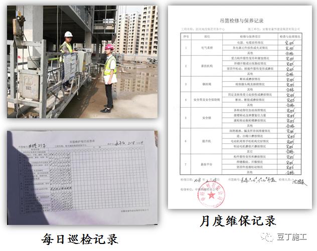 学习!吊篮施工安全技术管理交流及动画演示_36