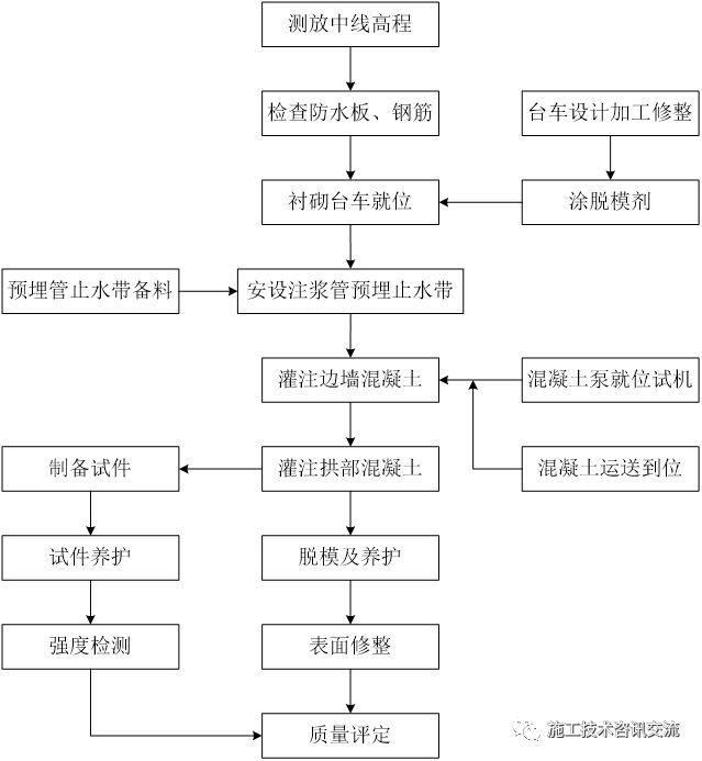 最新全套穿山隧道设计图纸集锦[2019]_14