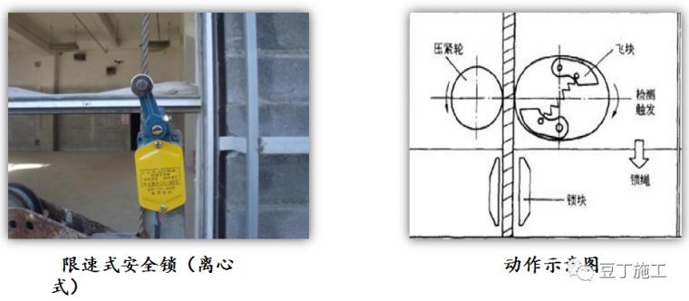学习!吊篮施工安全技术管理交流及动画演示_8