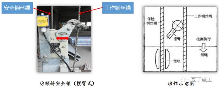学习!吊篮施工安全技术管理交流及动画演示_9