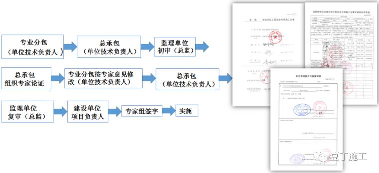 学习!吊篮施工安全技术管理交流及动画演示_13