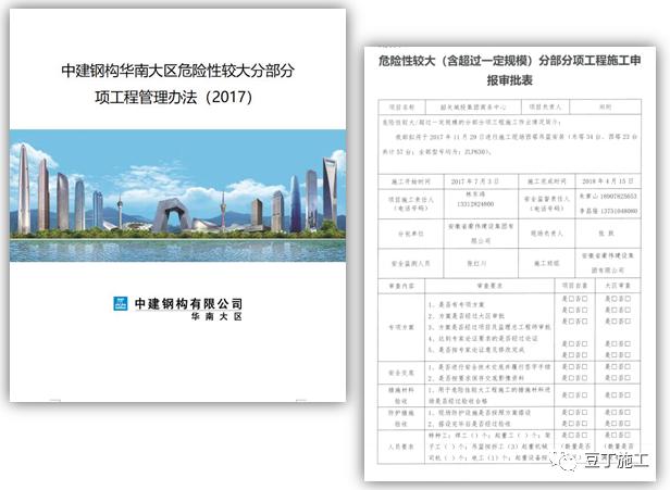 学习!吊篮施工安全技术管理交流及动画演示_39