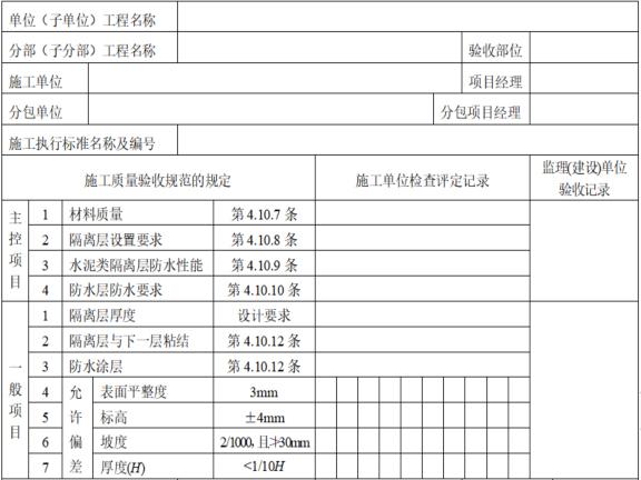 最新监理开工令表格资料下载-建筑工程装饰装修工程质量验收专用表格