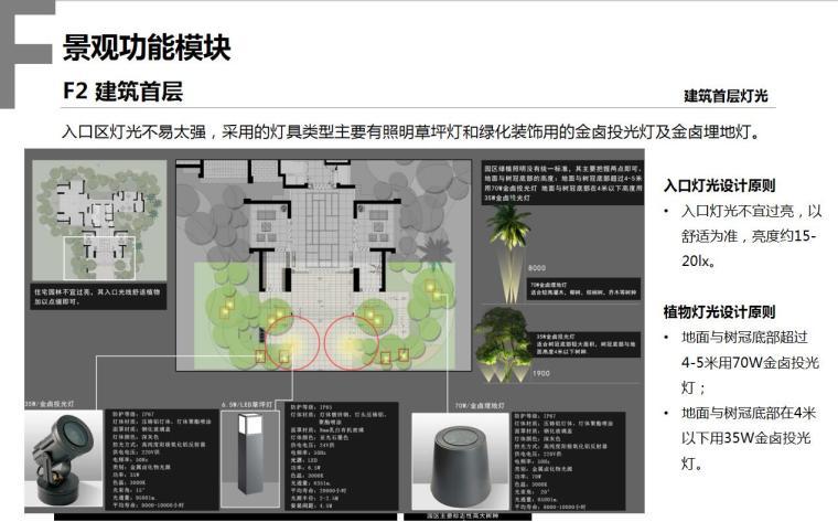 儿童景观设计培训资料下载-深圳知名企业景观设计产品定型(PPT+51页)