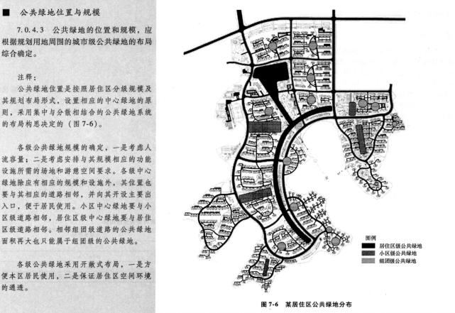 城市居住区规划设计规范图解资料下载6