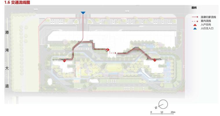 交通流线图1