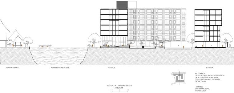 26-Hasu-Haus_Somdoon-Architects