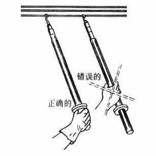 电工工具大全!分分钟学习电工工具和用法_2