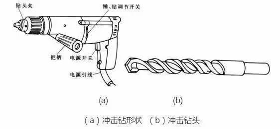 电工工具大全!分分钟学习电工工具和用法_10